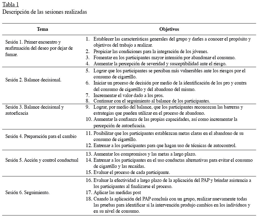precaution adoption process model Abstract background: the goal of this research is to study the psychosocial determinants of hiv-testing as a function of the decision or change stage concerning this health behavior the determinants considered in the major ongoing health models and the stages contemplated in the precaution adoption process model are.